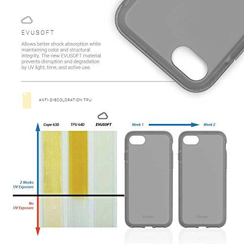 Evutec Selen kratzfest Leichte Schutzhülle für Apple iPhone 7–Smoke Silber Smoke Silver