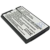 LG LG-T500, TFLG320GB, KX218, GB100, GB101 Original Battery For LG