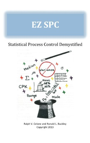 EZ SPC - Statistical Process Control Demystified (English Edition ...