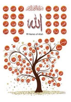 Islamische Poster (99Namen von Allah) p-06