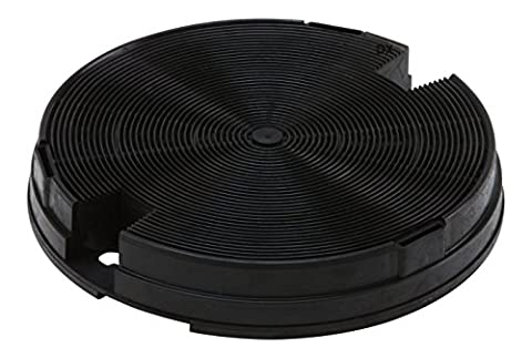 DREHFLEX® - Kohlefilter / Aktivkohlefilter / Filter für Dunstabzugshaube / Abzugshaube / Esse / Umluft für diverse Hauben von Bauknecht / Whirlpool / Ikea und viele weitere - passend für Teile-Nr. 484000008572 / CHF029/1