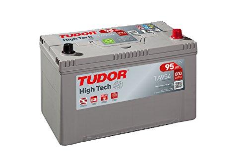 Batteria per auto Tudor Hightech 95Ah TA954