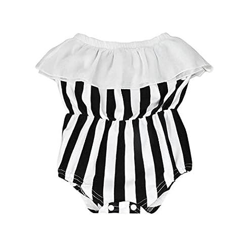 BURFLY Newborn Infant Baby Girls Strapless Stripe Romper Backless Jumpsuit (18Months)