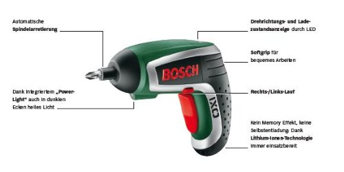 Imagen principal de Bosch IXO