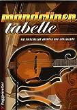 Mandolinen Tabelle - arrangiert für Mandoline [Noten / Sheetmusic] Komponist: Bessler Jeromy + Opgenoorth Norbert