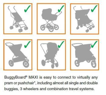 BuggyBoard fitting