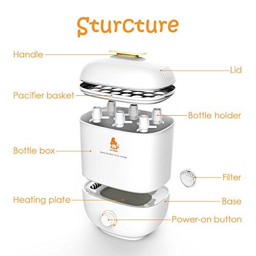 Balla Bébé Babyflaschen Sterilisator Elektrischer Dampfsterilisator und Trockner, 3 in 1 Flaschen Trockner für verschiedene Nuckelflaschen, Sterilisierung, Trockner und Flaschenlagerung - 5