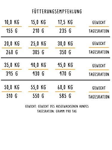 Bosch Hundefutter Adult Lamm und Reis, 15 kg - 4