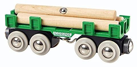 BRIO World - Lumber Loading