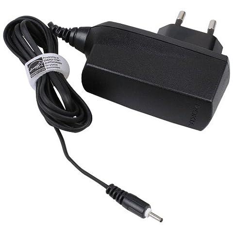 Orig. AC-8E Netzteil Ladekabel für Nokia Asha 200 Asha 201 Asha 300 Asha 303 C1-01 C1-02 C2-01 C2-03 C2-05