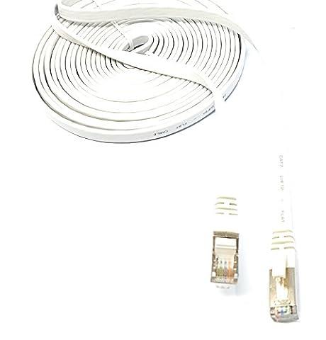 0.25m–Plat–Cat. 7–câble réseau LAN Gigabit Ethernet (RJ45) | 10/100/1000mbit/S–pour la Diffusion en continu | Filmée TV | IPTV | ordinateur de bureau | serveurs | portables | réseau imprimantes | sans halogène/10GBS–Haute Qualité–Compatible avec Cat. 5/Cat. 5e/Cat. 6| Switch/Router/modem/panneau de brassage/Access Point/Patch champs | blanc