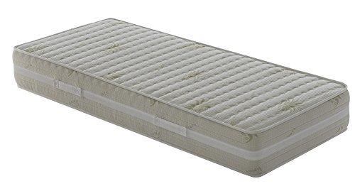 Materasso-Memory-Singolo-modello-Top-Air-misura-80x190-Alto-25-cm-Rivestimento-Aloe-Vera