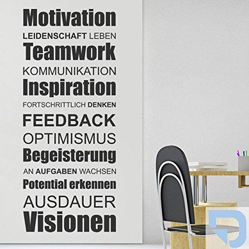 DESIGNSCAPE® Wandtattoo Visionen: Motivation, Leidenschaft, Leben, Teamwork, Kommunikation, Inspiration, Fortschrittlich denken, Feedback... 75 x 180 cm (Breite x Höhe) pastell-blau DW803205-L-F99 -