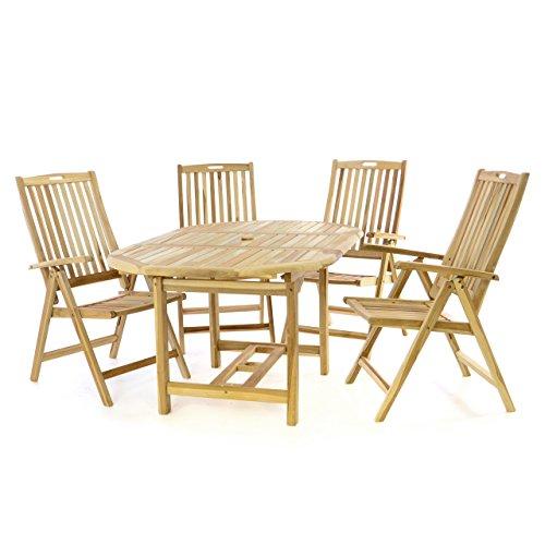 Divero Gartenmöbel-Set Terrassenmöbel-Garnitur Sitzgruppe – Esstisch 120/170 cm ausziehbar & 4 x...