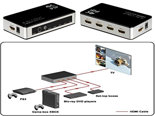 Full HD 4 HDMI Ingresso a 1 HDMI Switcher Uscita con telecomando IR, supporto 3D (Powered Hdmi Switch)