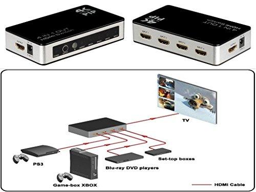 Full HD 4 HDMI Ingresso a 1