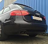 Audi A4 B8 8K Diffusore posteriore S-Line Look(Doppio scarico sinistra)
