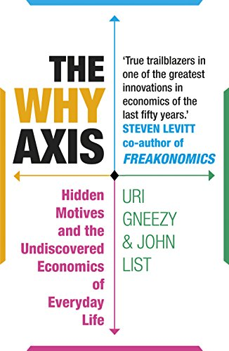 The Why Axis Cover Image