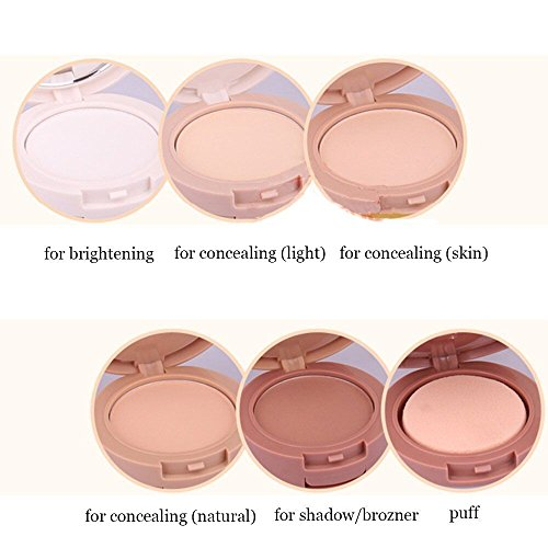 Makeup Contour Kit,Tinabless 5 Colours Pressed Matt Powder Compact Refill Matte Foundation Highlighting and Contour Palette