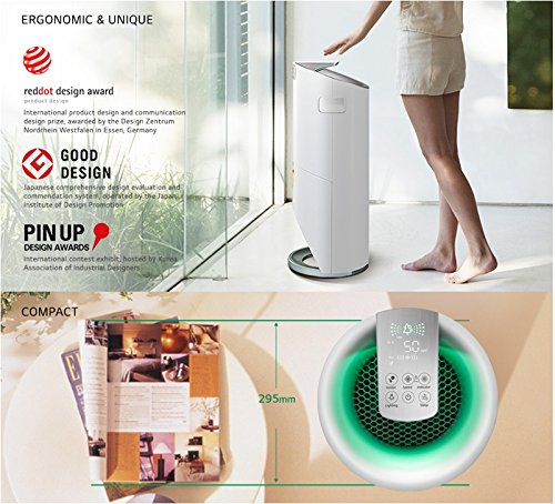 LG PuriCare AS40GWWK0 WiFi Enabled Air Purifier (White)