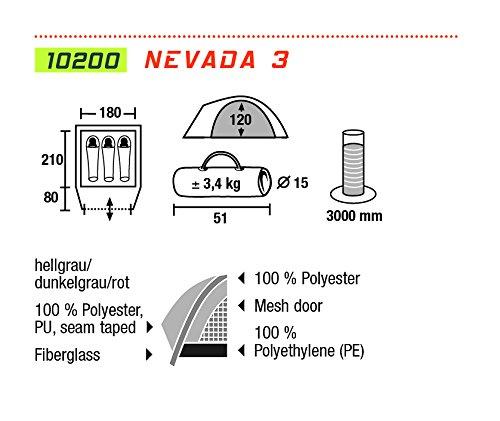 High Peak Nevada 3 - 2
