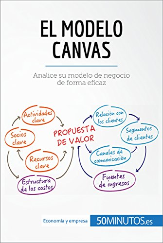 El modelo Canvas: Analice su modelo de negocio de forma eficaz (Gestión y Marketing) por 50Minutos.es