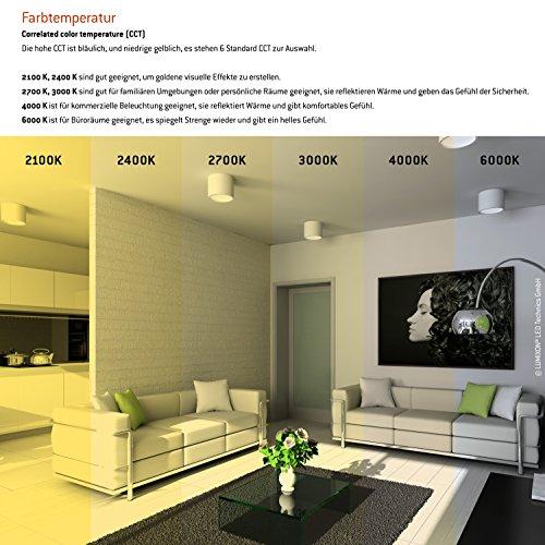 LUMIXON LED R7S 189mm 1100 Lumen – 2700K Warmweiß – 360° Leucht Winkel – Acryl Gehäuse IP44
