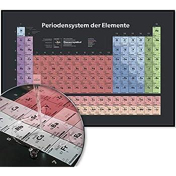 Wolfenthal Periodensystem der Elemente - DIN A1 Poster
