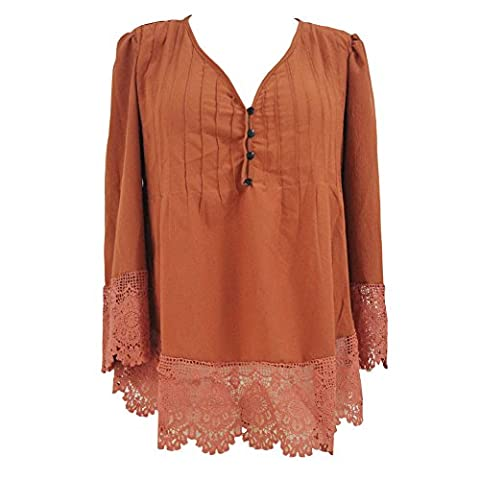 MEINICE Women's Lace Detail Button Up Sleeved Blouse(ArmyGreen,S)