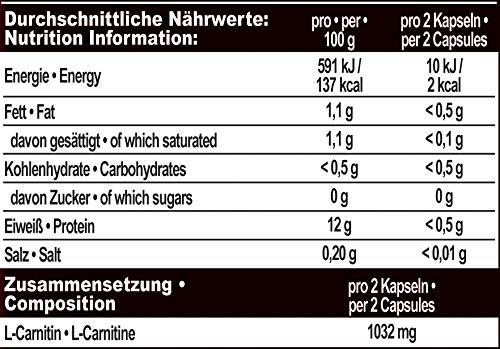 IronMaxx Carnitine Pro Caps - Kapseln mit hochdosiertem L-Carnitin Tartrat für effektive Fettverbrennung während der Diät - 1 x 130 Kapseln