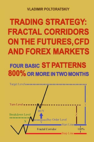 Trading Strategy: Fractal Corridors on the Futures, CFD and Forex Markets, Four Basic ST Patterns, 800{a93ca8921a373d58e299886ee67c54b916e2597f29250727c75189884751d3cb} or More in Two Month