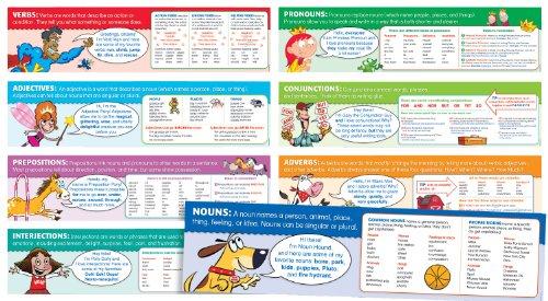 insegnante-scolastica-amico-di-parti-del-discorso-mini-bulletin-board-colori-multipli-sc530144