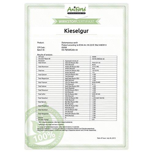 AniForte Milben-Stop Puder 2 kg inkl. Puderflasche – Naturprodukt für Hühner - 4