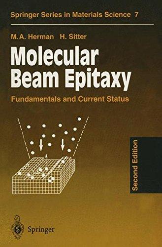 MOLECULAR BEAM EPITAXY - FUNDAMENTALS AND CURRENT STATUS