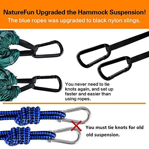NatureFun Ultraleichte Camping Hängematte / 300kg Tragfähigkeit, (300 x 140 cm) Atmungsaktiv, schnell trocknende Fallschirm Nylon - 3