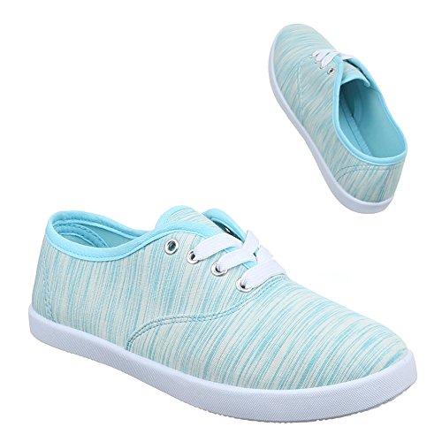 Damen Schuhe, C27-20, FREIZEITSCHUHE SLIPPER SNEAKERS Hellblau