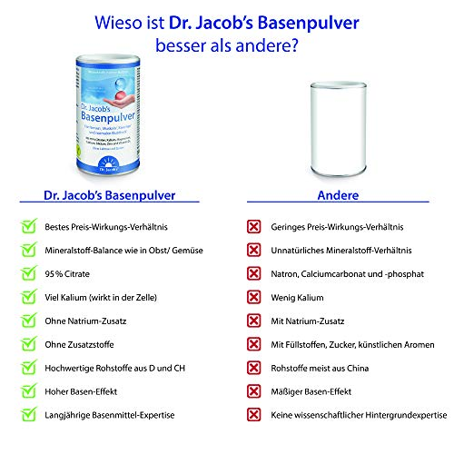 Dr. Jacobs Medical GmbH Basenpulver 300 g - 3