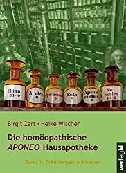 Die homöopathische APONEO Hausapotheke: Erkältungskrankheiten