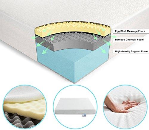 vesgantti transpirable doble capa diseño de flujo de aire de espuma de memoria colchón con carbón de bambú cubierta de espuma y fibra de bambú/diseño ergonómico ortopédico Topper–varios tamaños disponibles, tela, Blanco, 3FT Single (90 x 190 x 16cm)