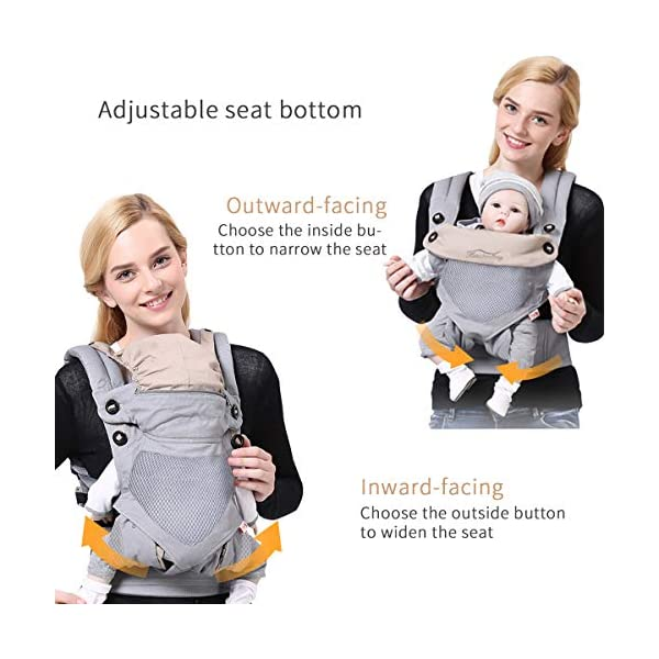 SONARIN 4 in 1 Breathable Baby Carrier,3D Breathable mesh,Sunscreen Hood,Ergonomic,for Newborn to Toddler(3-48 Months),Maximum Load 20kg,Front Facing Baby Carrier,Suitable for Summer(Pink) SONARIN Applicable age and Weight:3-48months of baby, the maximum load:20KG, and adjustable the waist size can be up to 47.2 inches (about 120 cm). Material:designers carefully selected soft and delicate breathable mesh.Enhanced breathability,Soft machine wash,do not fade,ensure the comfort,high strength,safe and no deformation,to the baby comfortable and safe experience. Description:Patented design of the auxiliary spine micro-C structure and leg opening design,natural M-type sitting.Adjustable back panel that grows with baby and offers head and neck support with sleeping hood that provides UV50+ sun protection. 4