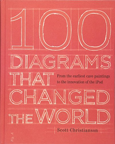 100 Diagrams That Changed the World: From the Earliest Cave Paintings to the Innovation of the iPod por Scott Christianson