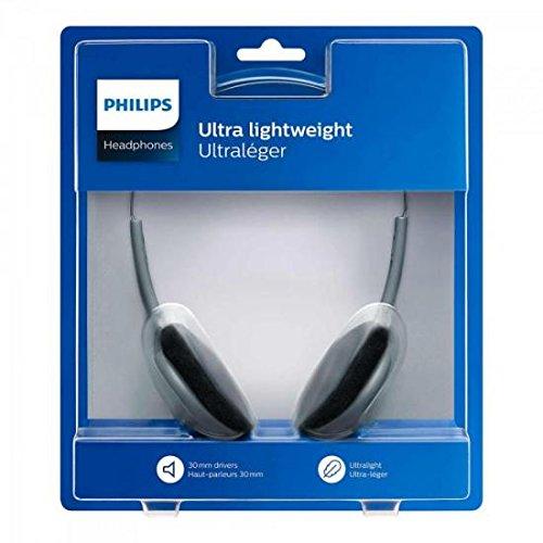 3b5c02242eb Philips SBCHL140 On-Ear Headphones (Grey)