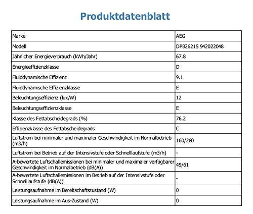 AEG DPB2621S Flachschirm-Dunstabzugshaube / Abluft oder Umluft / 60cm / Silberfarben / max. 120 m³/h / min. 68 – max. 72 dB(A) / D / Kurzhubtasten - 3