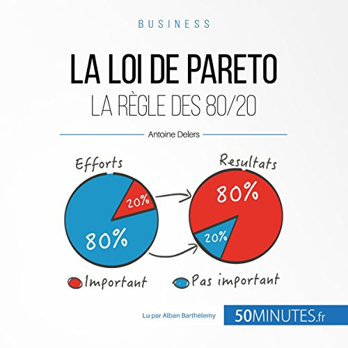 La loi de Pareto : La rgle des 80/20 (Gestion & marketing 15)