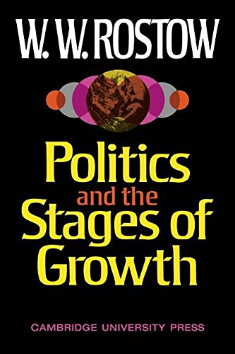 [Politics and Stgs of Grwth] (By: W. W. Rostow) [published: July, 2008]