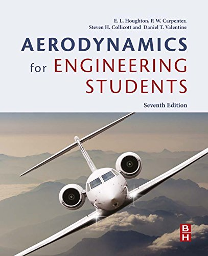 Aerodynamics for Engineering Students (English Edition) - Layer Lift