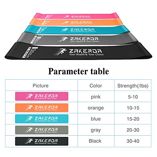 ZAKERDA-Resistance-Loops-Exercise-Bands-Workout-Stretching-Home-Gym-Fitness-Pilates-Yoga-Set-of-5