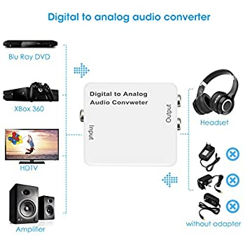 Elegiant Digital Zu Analog Audio Konverter Wandlerdecoder Optical Toslink Coax-analog Audiokonverter Adapter Cinch L R + 0,5 M Faserlichtleiterkabel + Usb Stromkabel 4