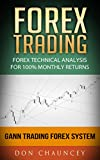 Forex Trading: Forex Technical Analysis For 100% Monthly Returns With Gann Trading Forex System (English Edition)