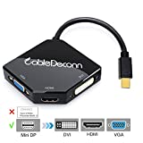 CableDeconn The Cobra Appearance Multi-Function Thunderbolt Mini DisplayPort DP To